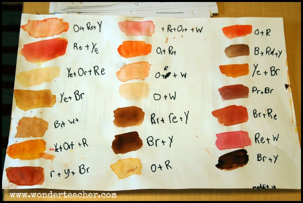 Color Mixing with Children via Wonder Teacher